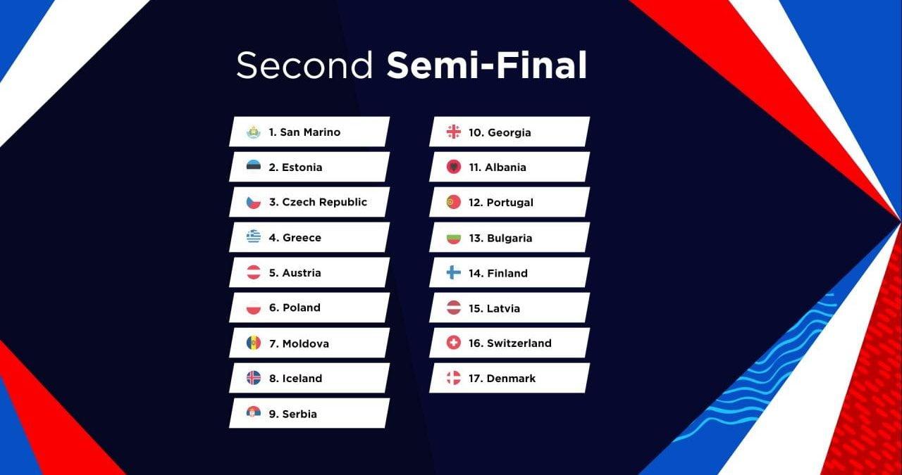 Lista de países y orden de actuación de la segunda semifinal de Eurovisión